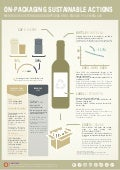 ON-PACKAGING SUSTAINABLE ACTIONS - AXIAL VINOS WINE PACKAGING MATERIALS