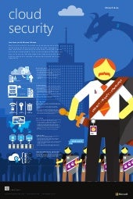 Azure security infographic 2014 sec