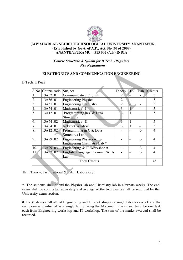worksheet Chemistry Unit 1 Worksheet 6 Dimensional Analysis Answers all grade worksheets chemistry unit 1 worksheet 6 dimensional analysis answers b tech
