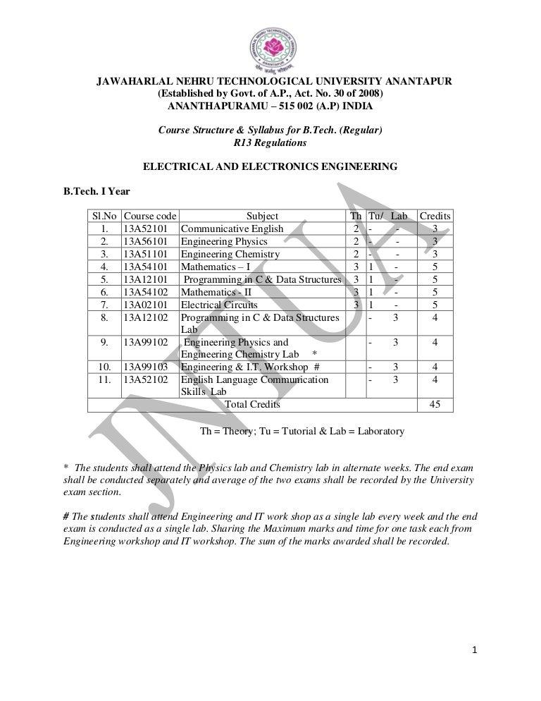 engineering chemistry 1st year lab manual open source user manual u2022 rh dramatic varieties com General Chemistry Lab Manual General Chemistry 1 Lab Manual