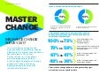 Master Change - Insurance Change Survey 2017