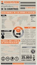 DT_group_Infographic