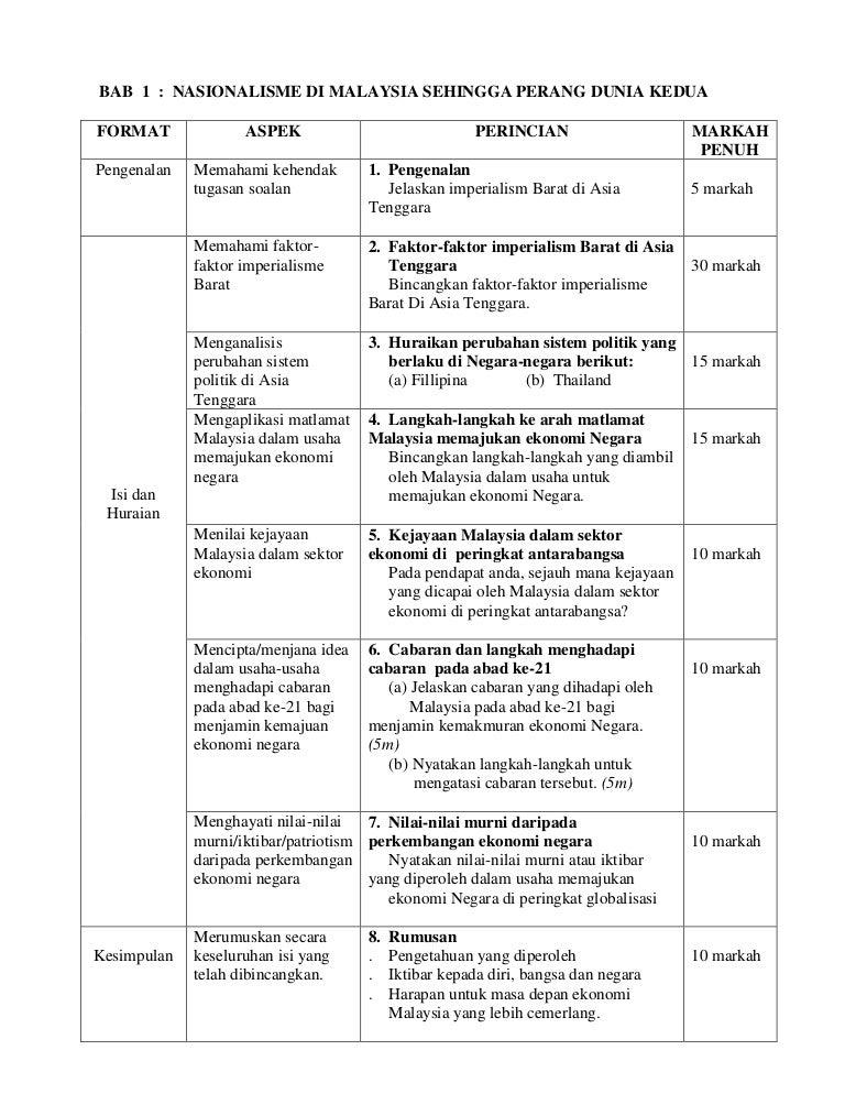 Bab 1 Bab 9 Sejarah Form5