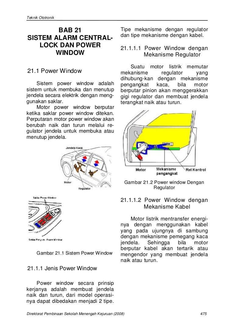 Bab 21 Power Window Alarm Cara Memeriksa Wiring Rangkaian
