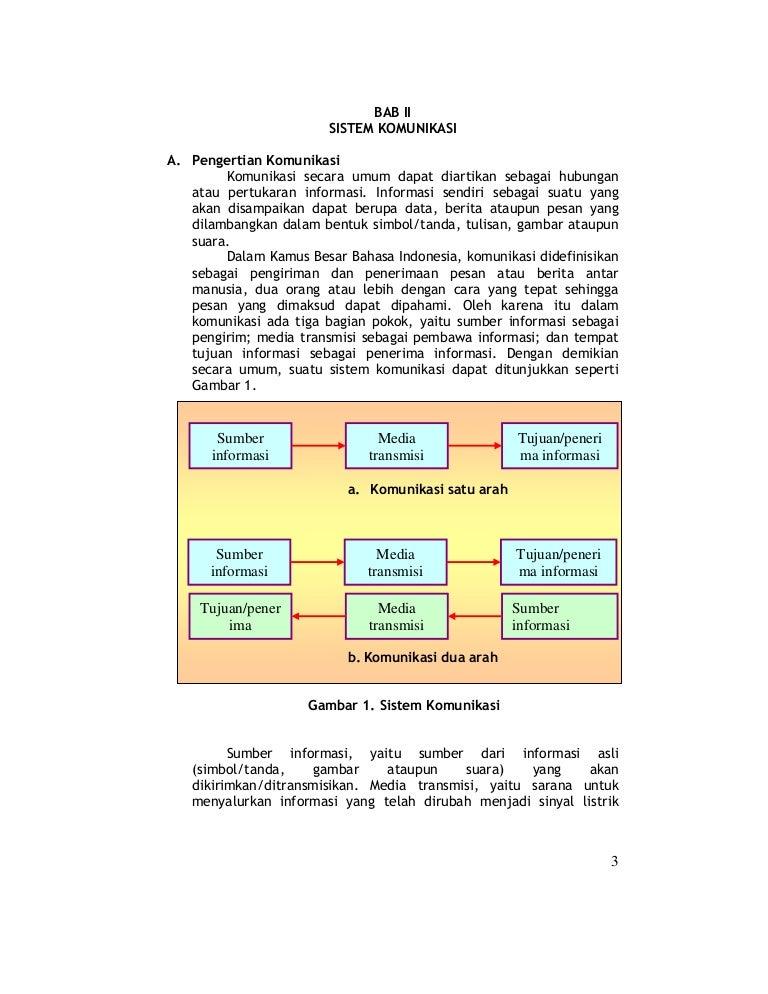 Bab 2 sistem komunikasi ccuart Images