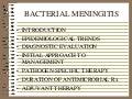 Bact.Meningitis