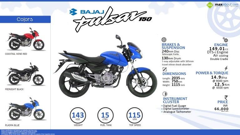 Quick Facts Bajaj Pulsar 150