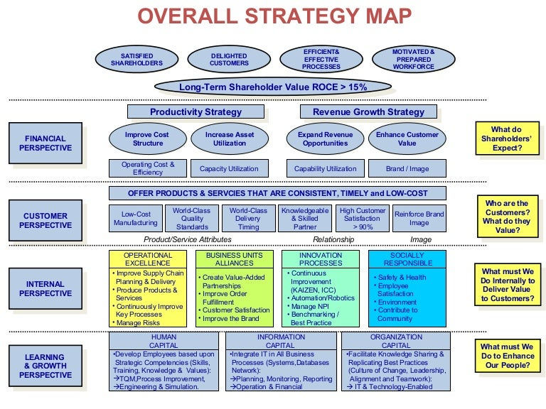 Business plan guidelines for not-for-profit organisationskultur