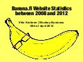 Banana.fi Website Statistics April 2012 Update