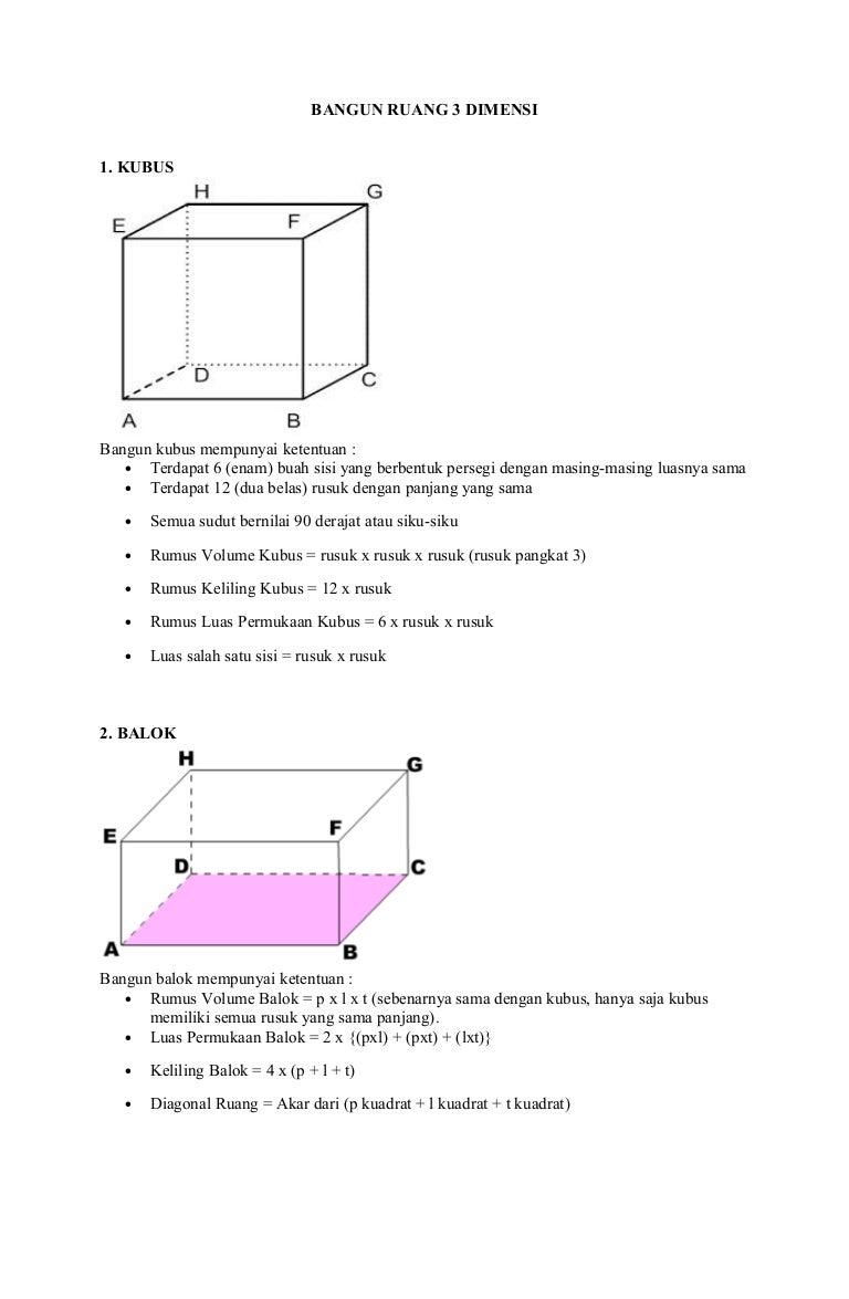 Gambar Balok 3 Dimensi - serat