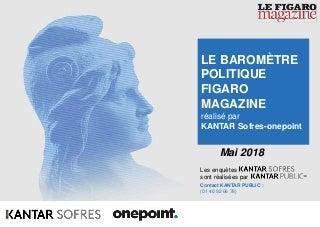 Baromètre politique (mai 2018) : légère hausse de la confiance à l'égard du couple exécutif