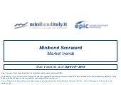 Minibond Scorecard Market trends - Main indicators as of April 30st 2018