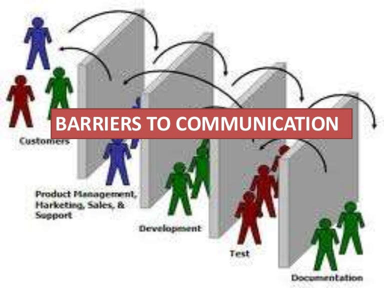 Effective Communication: Barriers and Strategies
