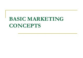 Basic concepts-of-marketing