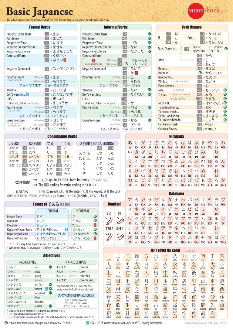 Basic Japanese Cheat Sheet