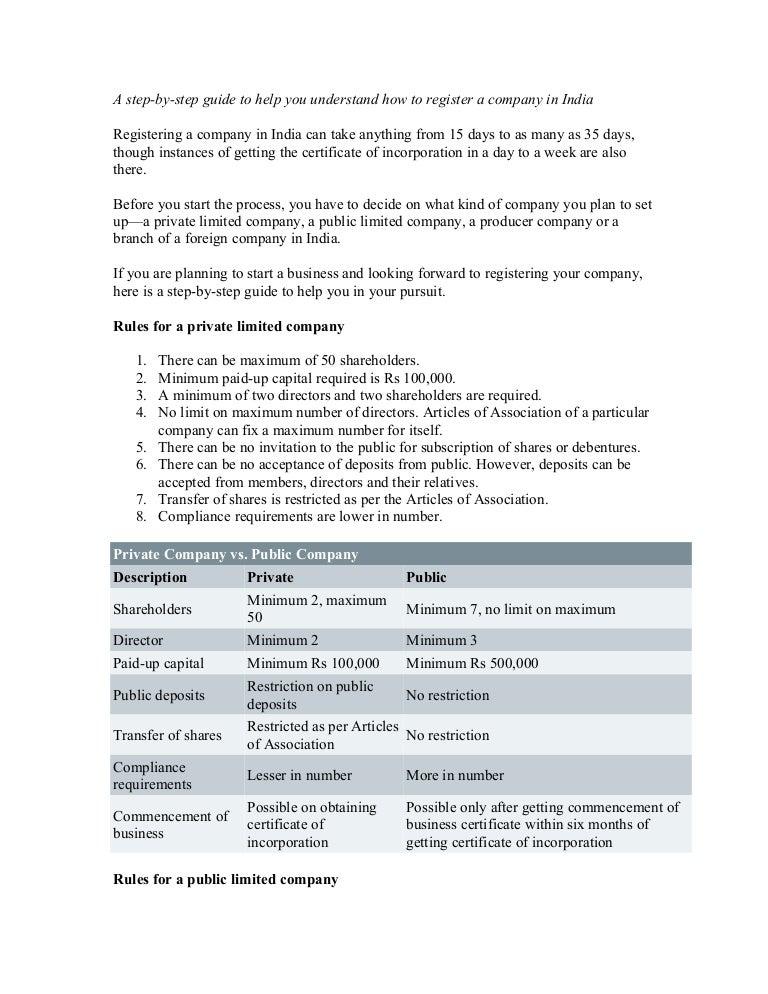 analysis paper format