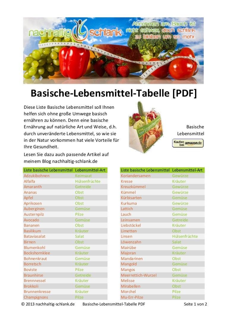 Basische Lebensmittel Tabelle PDF | {Lebensmittel 44}