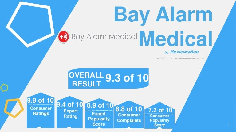 bay alarm medical alert