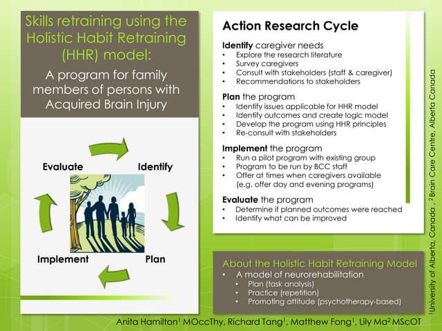 Skills Retraining Using the Holistic Habit Retraining model