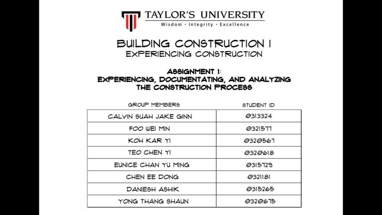 hnc construction assignment 1 Solent's construction management hnc is perfect for those already in the construction industry who are looking to study part-time while continuing to work the majority of the units are assessed using a combination of coursework assignments, reports, presentations, online tests and portfolios of.