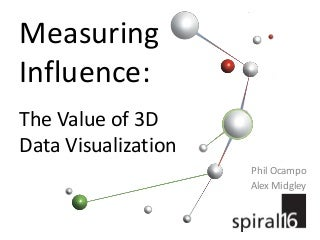 Measuring Influence: The Value of 3D Data Visualization