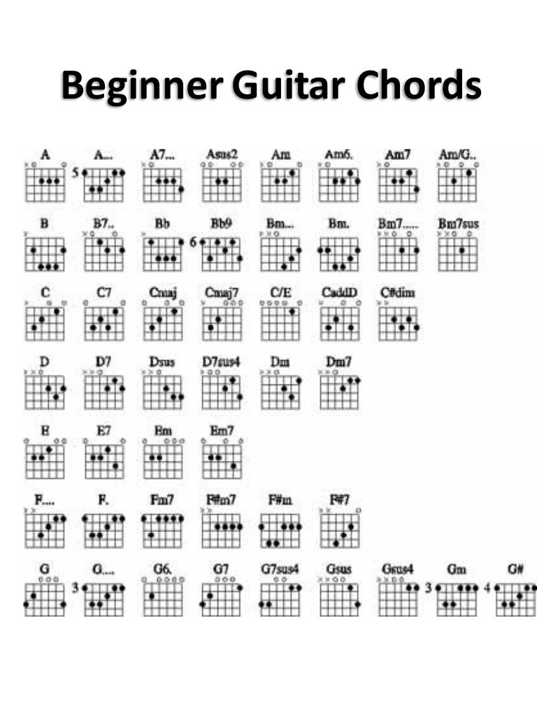 Begginer guitar chords hexwebz Image collections