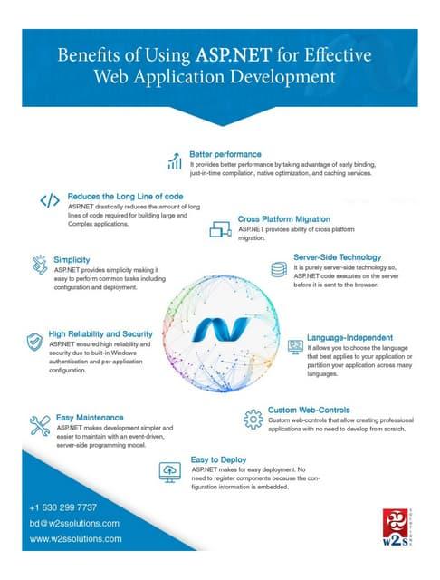 Benefits of Using ASP .NET for Web Application Development