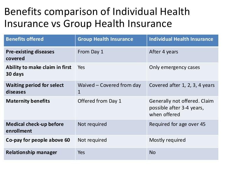 Benefits of group health insurance vs individual health ...