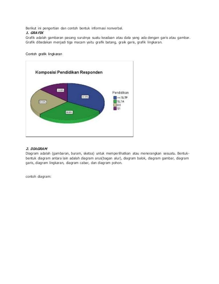 Contoh Diagram Garis - Puspasari
