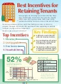 Best Incentives for Retaining Tenants [Infographic]