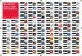 Best Global Brands 2009 (Poster)