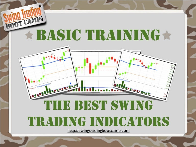 Best Swing Trading Indicators and Oscillators