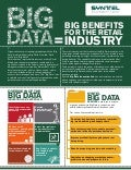 Big Data for Retail