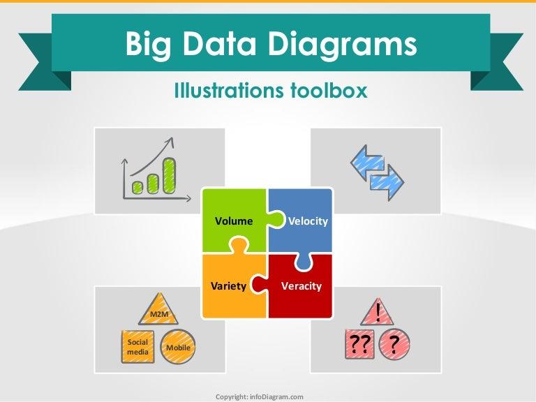 big data diagrams and visuals toolbox infodiagram ppt rh slideshare net big data diagrama diagram big data