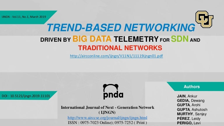 Trend-Based Networking Driven by Big Data Telemetry for Sdn