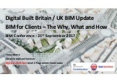 BIM for Clients – The Why, What and How
