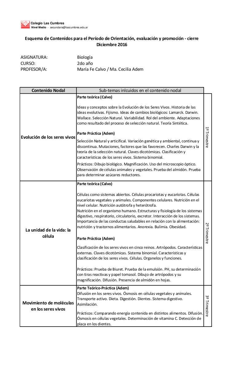 Biología 2do año esquema de contenidos nodales - dic 2016