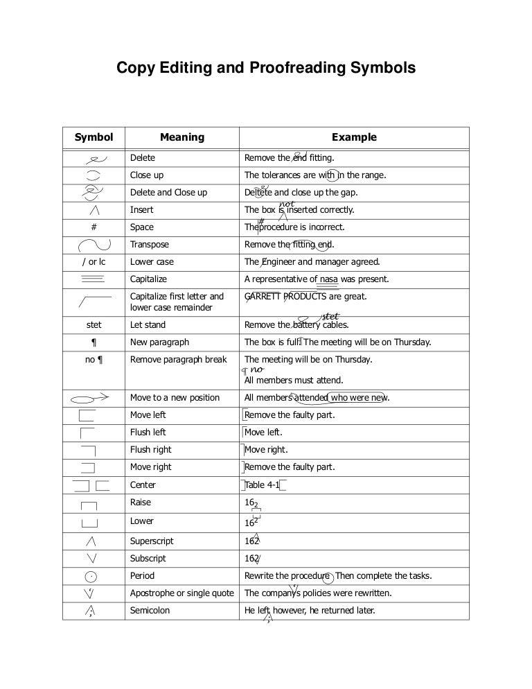 Editing Marks Chart Dolapgnetband