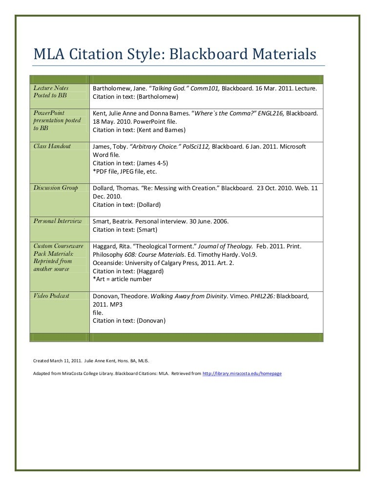 MLA Citation Style for Blackboard Users – Mla Format Worksheet