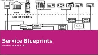 Workshop: Using Service Blueprinting to Evolve Services