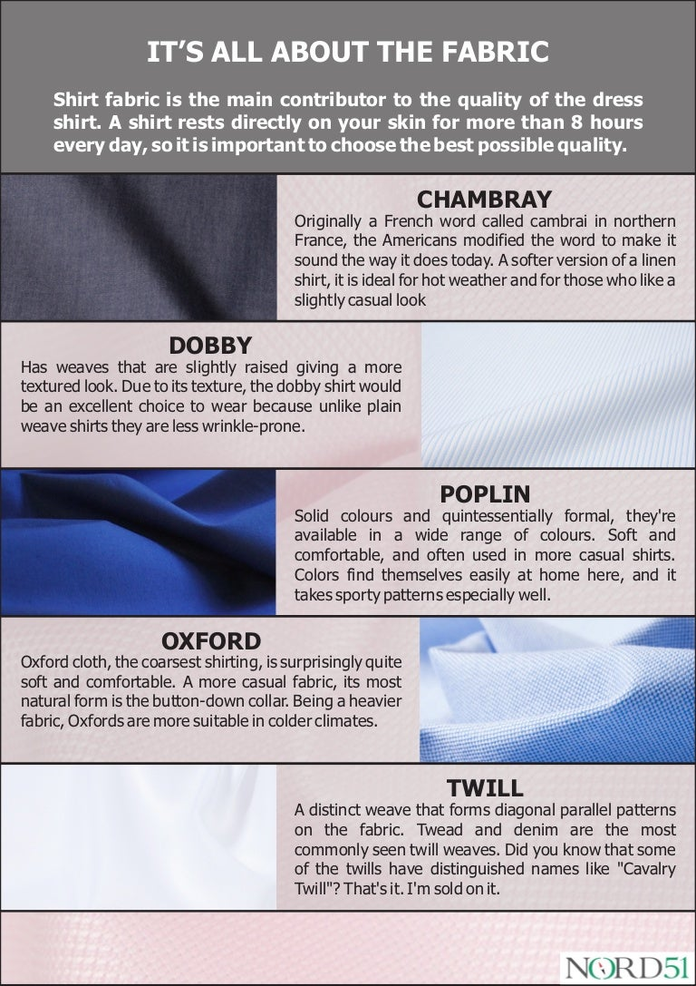 Fabric Types For Shirts