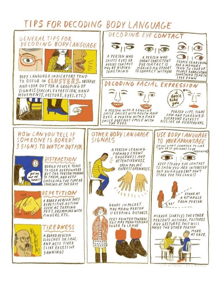 Body Language - Decoding