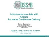 Infrastructure as Data with Ansible for easier Continuous Delivery