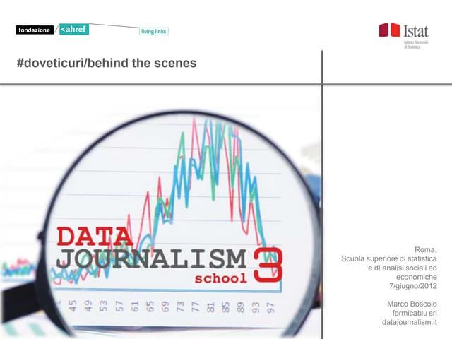Bos per data_school - #doveticuri/behind teh scene