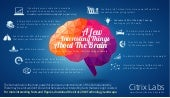 Infographic: A Few Interesting Things About The Brain