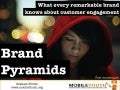 (Graham Brown mobileYouth) Brand Pyramids
