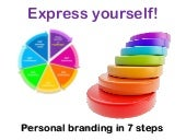 How to brand and express yourself in 7 steps slideshare