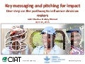 Key messaging and pitching for impact at Global Soil Week 2015