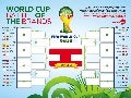 World Cup 2014: Battle of the Brands