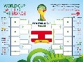[UPDATE 6] World Cup 2014: Battle of the Brands